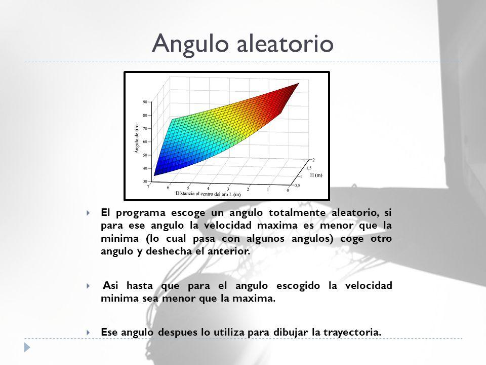 Angulo aleatorio  El programa escoge un angulo totalmente aleatorio, si para ese angulo la velocidad maxima es menor que la minima (lo cual pasa con algunos angulos) coge otro angulo y deshecha el anterior.