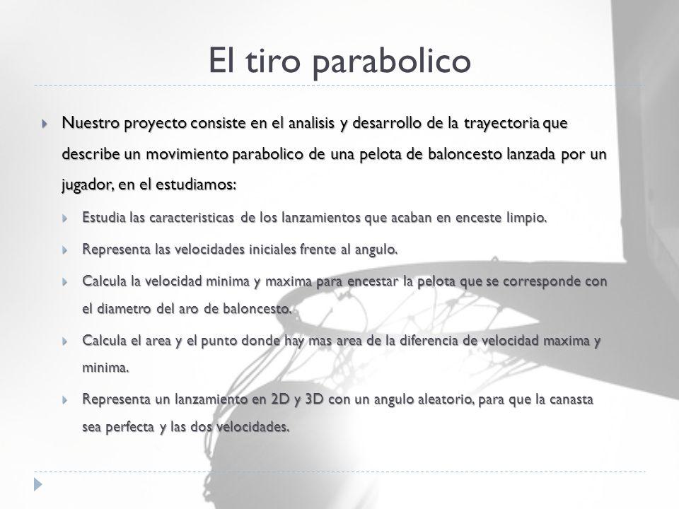 El tiro parabolico  Nuestro proyecto consiste en el analisis y desarrollo de la trayectoria que describe un movimiento parabolico de una pelota de baloncesto lanzada por un jugador, en el estudiamos:  Estudia las caracteristicas de los lanzamientos que acaban en enceste limpio.