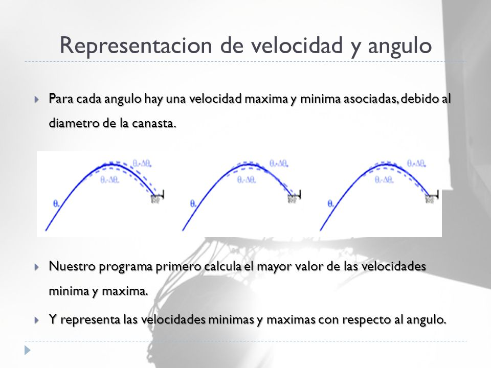 Representacion de velocidad y angulo  Para cada angulo hay una velocidad maxima y minima asociadas, debido al diametro de la canasta.