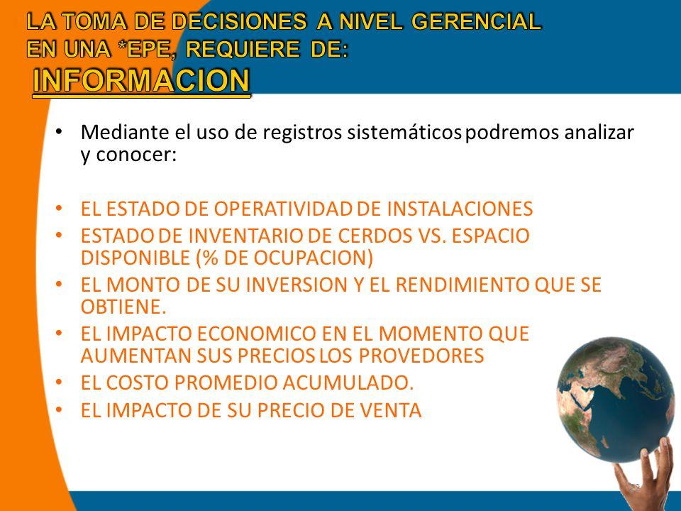 22 Mediante el uso de registros sistemáticos podremos analizar y conocer: EL ESTADO DE OPERATIVIDAD DE INSTALACIONES ESTADO DE INVENTARIO DE CERDOS VS.