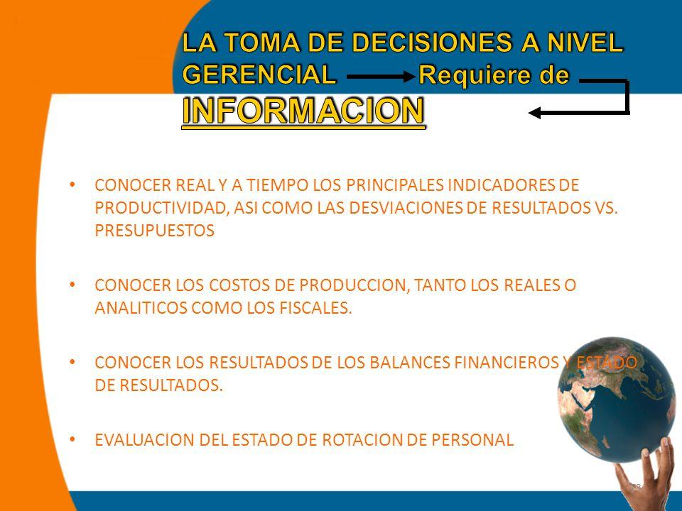 23 CONOCER REAL Y A TIEMPO LOS PRINCIPALES INDICADORES DE PRODUCTIVIDAD, ASI COMO LAS DESVIACIONES DE RESULTADOS VS.