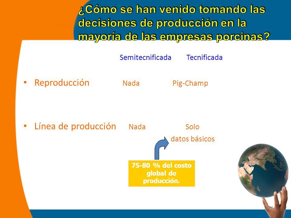 26 Semitecnificada Tecnificada Reproducción Nada Pig-Champ Línea de producción Nada Solo datos básicos 75-80 % del costo global de producción.