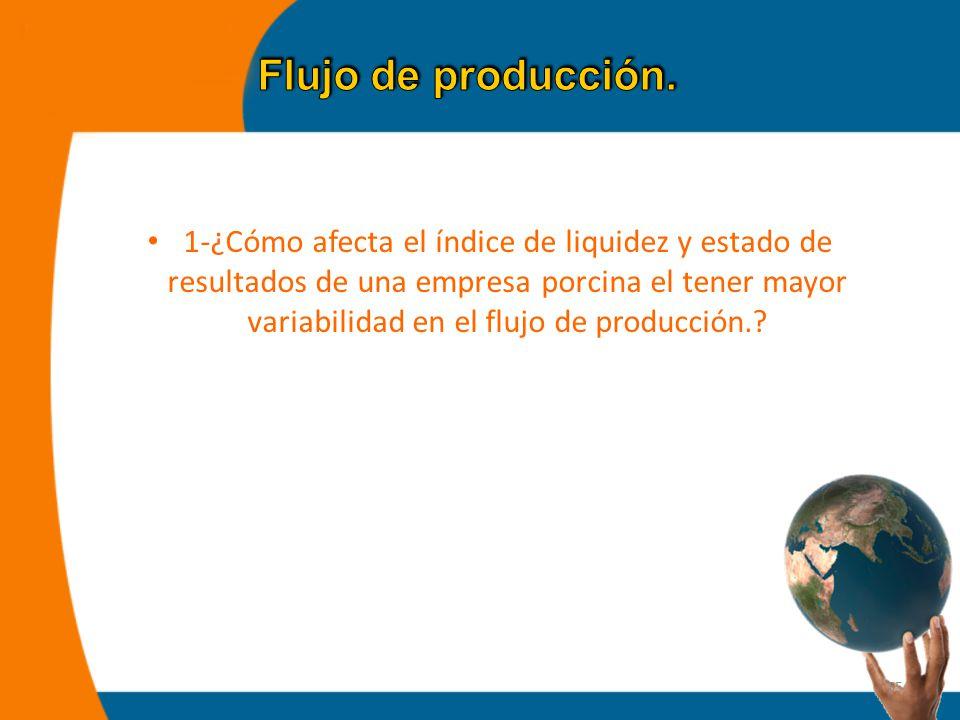 35 1-¿Cómo afecta el índice de liquidez y estado de resultados de una empresa porcina el tener mayor variabilidad en el flujo de producción.
