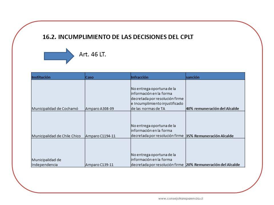 www.consejotransparencia.cl 16.2. INCUMPLIMIENTO DE LAS DECISIONES DEL CPLT Art.