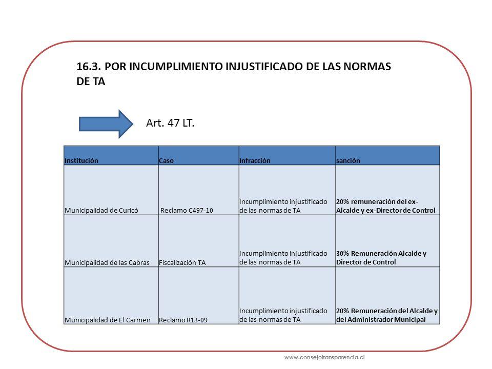 www.consejotransparencia.cl 16.3. POR INCUMPLIMIENTO INJUSTIFICADO DE LAS NORMAS DE TA Art.