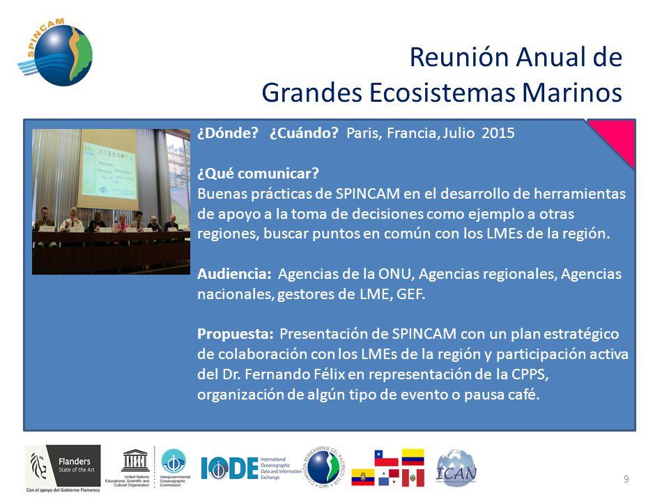 Reunión Anual de Grandes Ecosistemas Marinos 9 ¿Dónde.