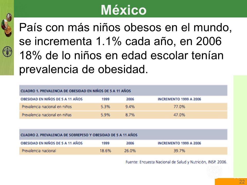 22 The State of Food Insecurity in the World Food and Agriculture Organization of the United Nations The State of Food Insecurity in the World México País con más niños obesos en el mundo, se incrementa 1.1% cada año, en 2006 18% de lo niños en edad escolar tenían prevalencia de obesidad.