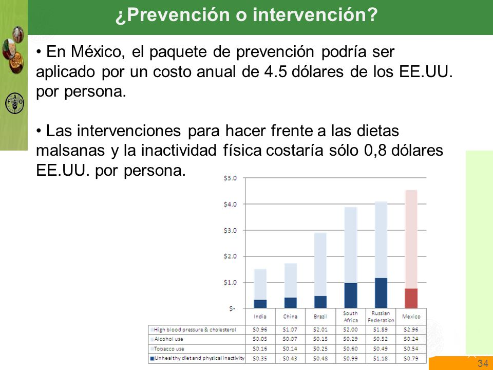 34 The State of Food Insecurity in the World Food and Agriculture Organization of the United Nations The State of Food Insecurity in the World En México, el paquete de prevención podría ser aplicado por un costo anual de 4.5 dólares de los EE.UU.