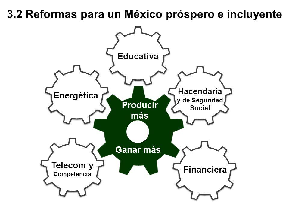 3.2 Reformas para un México próspero e incluyente Educativa Energética Telecom y Competencia Financiera Producir más Ganar más Hacendaria y de Seguridad Social