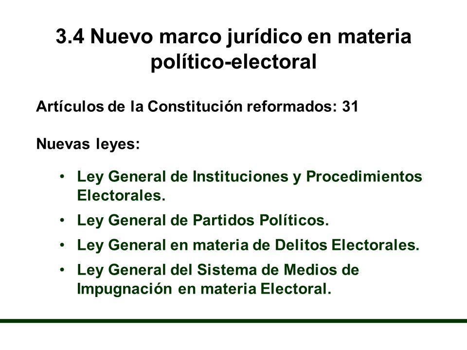 3.4 Nuevo marco jurídico en materia político-electoral Artículos de la Constitución reformados: 31 Nuevas leyes: Ley General de Instituciones y Procedimientos Electorales.