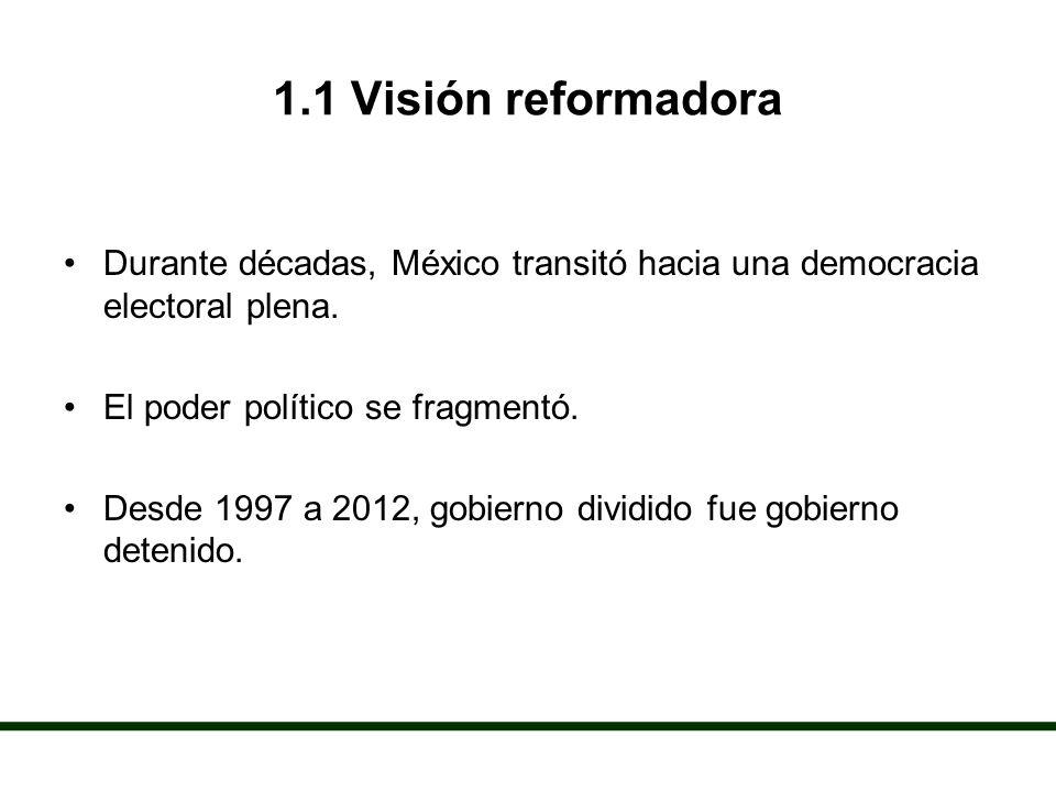 1.1 Visión reformadora Durante décadas, México transitó hacia una democracia electoral plena.