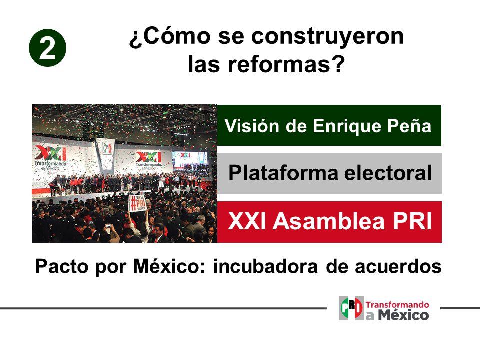 Plataforma electoral XXI Asamblea PRI Visión de Enrique Peña 2 ¿Cómo se construyeron las reformas.