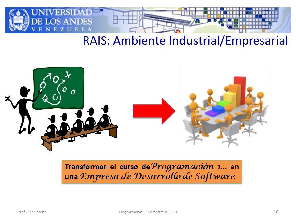RAIS: Ambiente Industrial/Empresarial Prof.