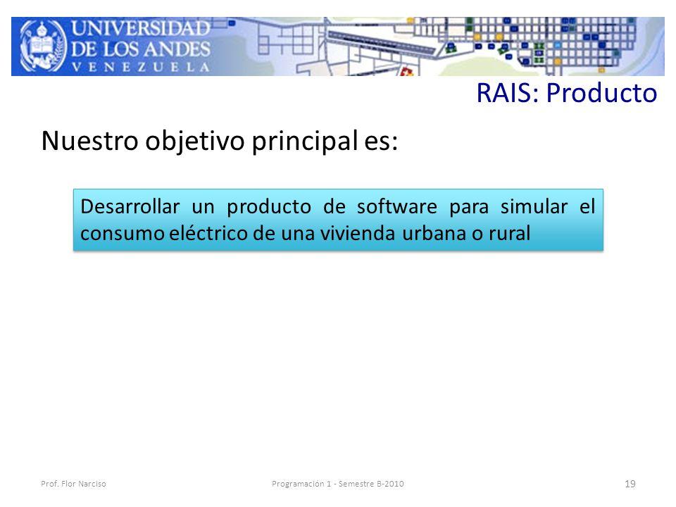 RAIS: Producto Nuestro objetivo principal es: Prof.
