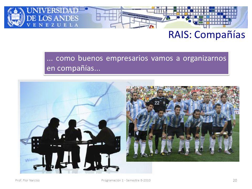 RAIS: Compañías Prof. Flor NarcisoProgramación 1 - Semestre B-2010 20...