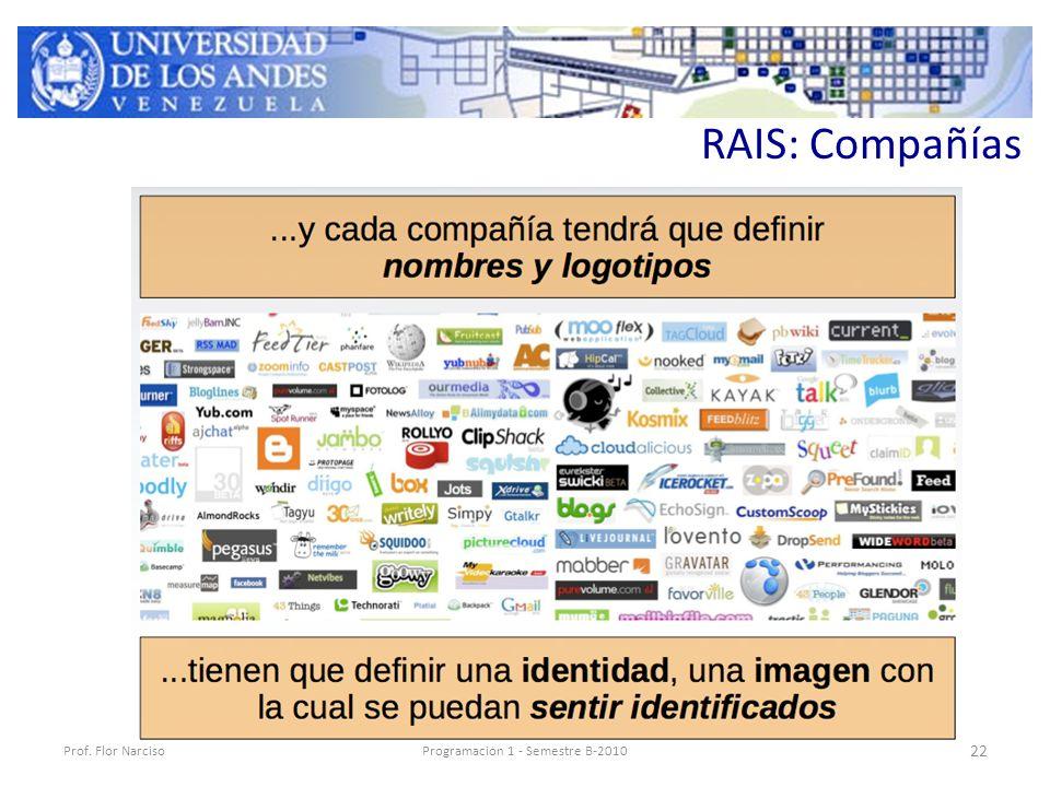 RAIS: Compañías Prof. Flor NarcisoProgramación 1 - Semestre B-2010 22