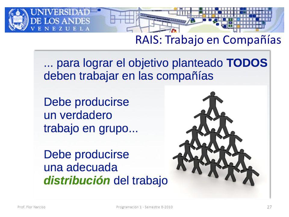 RAIS: Trabajo en Compañías Prof. Flor NarcisoProgramación 1 - Semestre B-2010 27