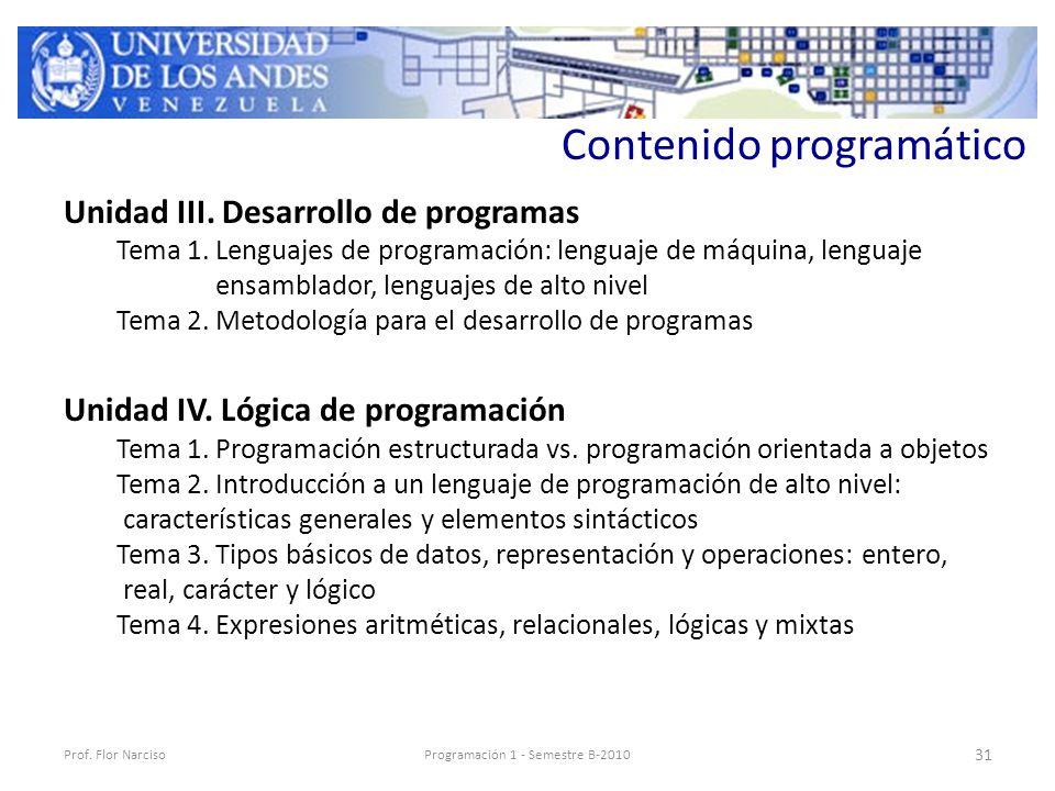 Contenido programático Unidad III. Desarrollo de programas Tema 1.