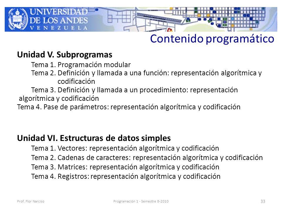 Contenido programático Unidad V. Subprogramas Tema 1.