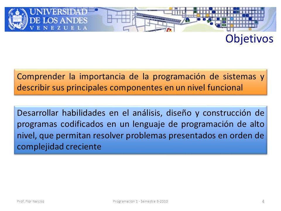 Objetivos Prof.