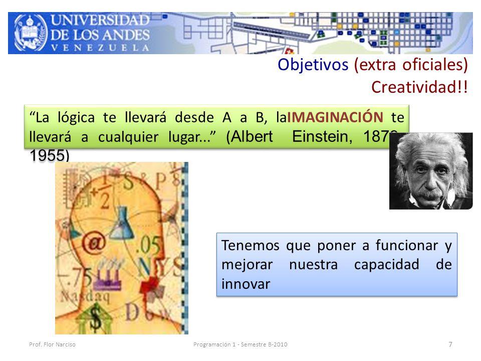 Objetivos (extra oficiales) Creatividad!. Prof.