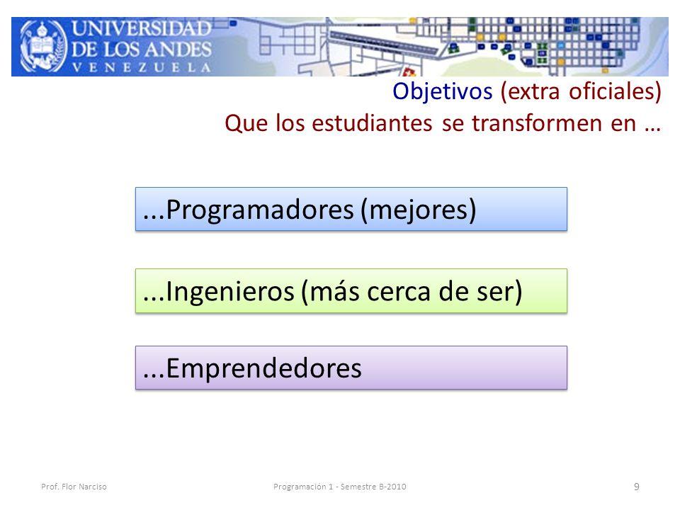 Objetivos (extra oficiales) Que los estudiantes se transformen en … Prof.