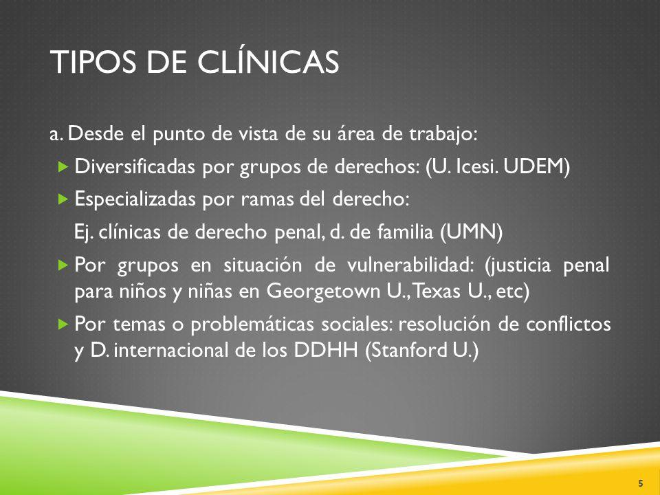 TIPOS DE CLÍNICAS a.