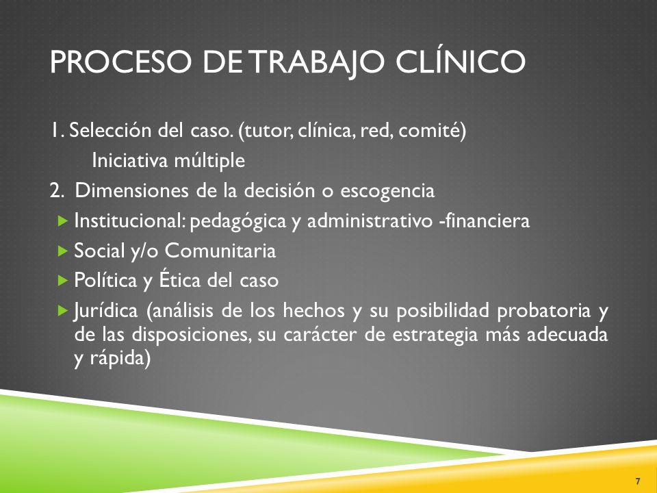 PROCESO DE TRABAJO CLÍNICO 1. Selección del caso.