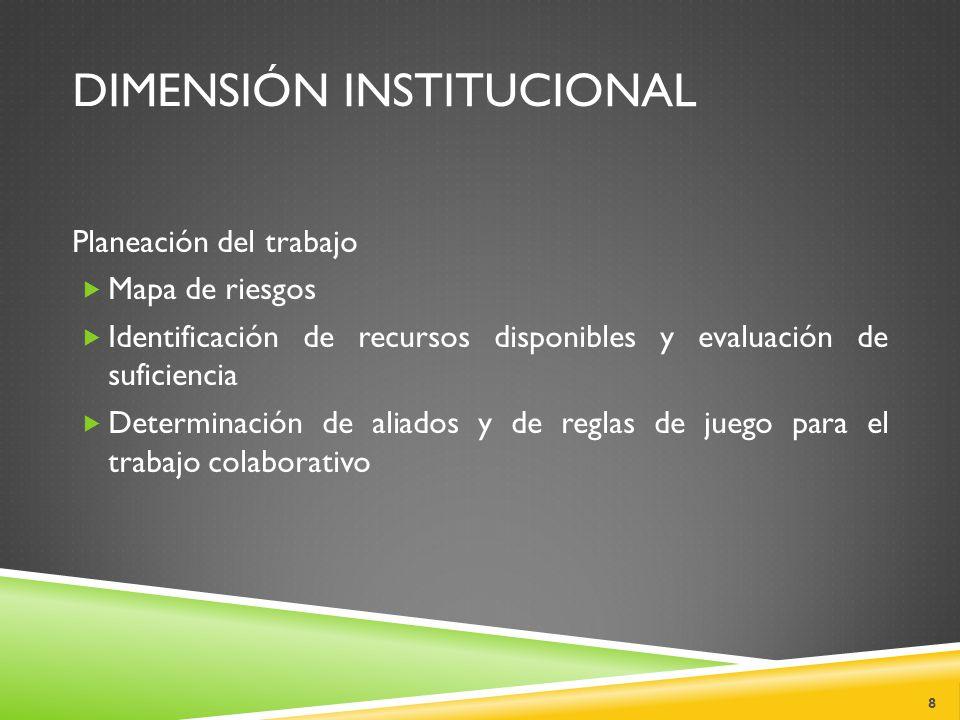 DIMENSIÓN INSTITUCIONAL Planeación del trabajo  Mapa de riesgos  Identificación de recursos disponibles y evaluación de suficiencia  Determinación de aliados y de reglas de juego para el trabajo colaborativo 8