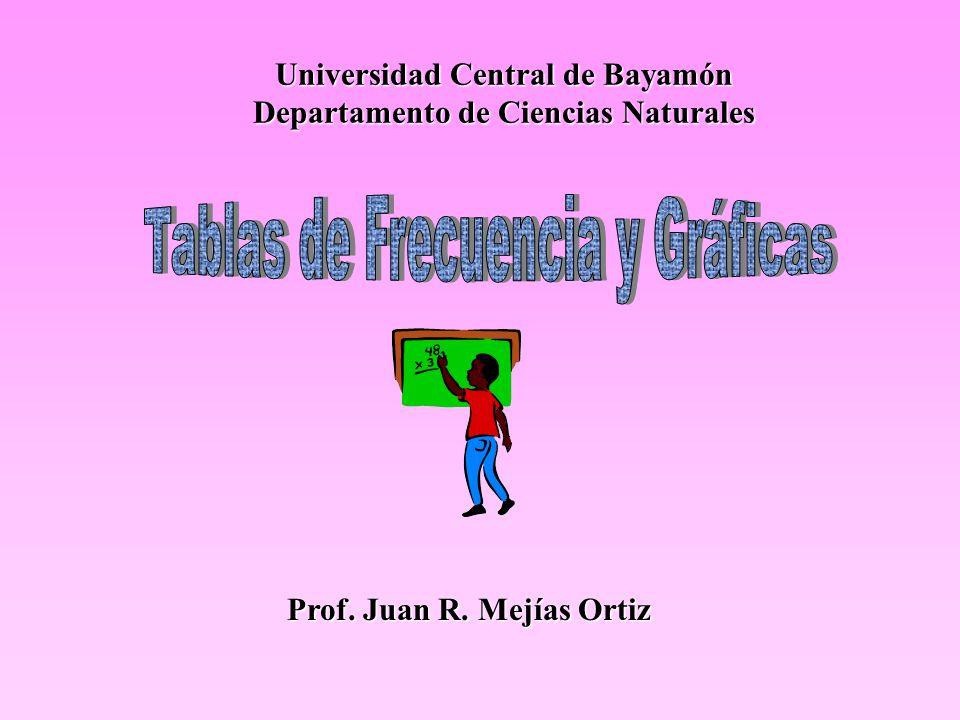 Universidad Central de Bayamón Departamento de Ciencias Naturales Prof. Juan R. Mejías Ortiz
