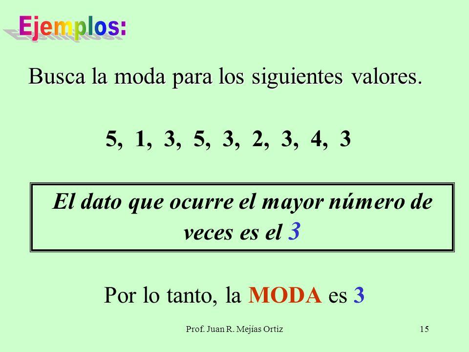 Prof. Juan R. Mejías Ortiz15 Busca la moda para los siguientes valores.