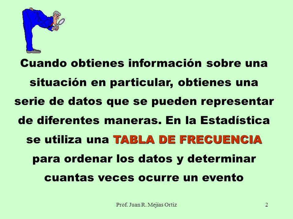 2 Cuando obtienes información sobre una situación en particular, obtienes una serie de datos que se pueden representar de diferentes maneras.