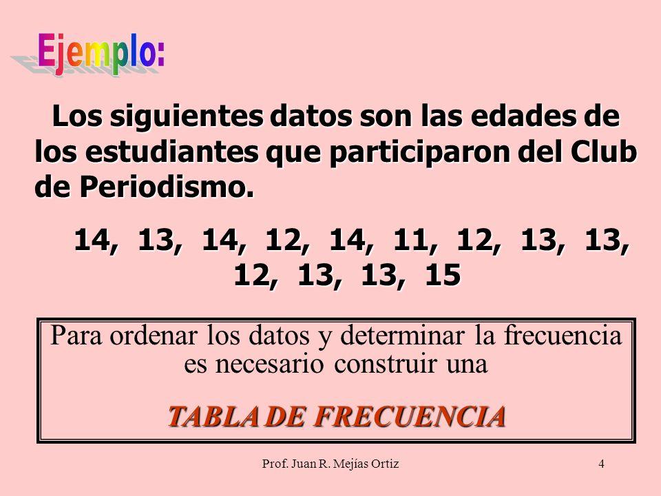 4 Los siguientes datos son las edades de los estudiantes que participaron del Club de Periodismo.