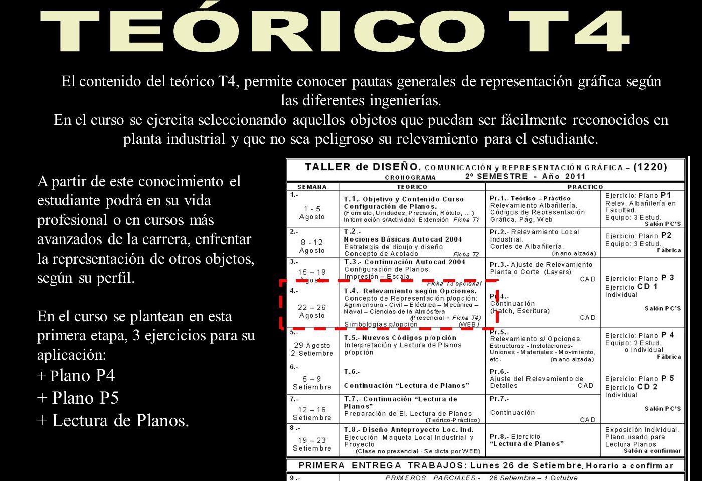 El contenido del teórico T4, permite conocer pautas generales de representación gráfica según las diferentes ingenierías.