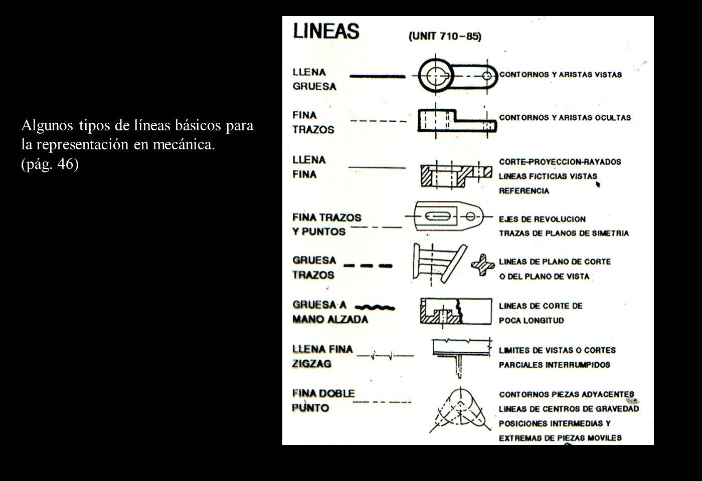 Algunos tipos de líneas básicos para la representación en mecánica.