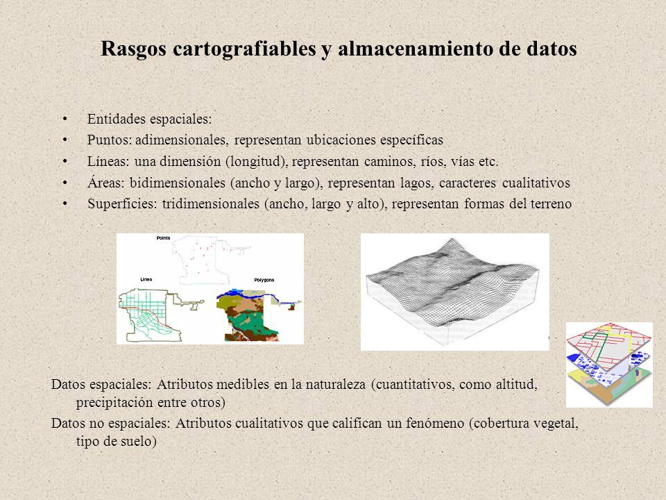 Funciones de un SIG Captura de datos Manipulación de datos y análisis Creación de despliegues y copias en papel (mapas y reportes) ¿Qué puedes hacer con un SIG.