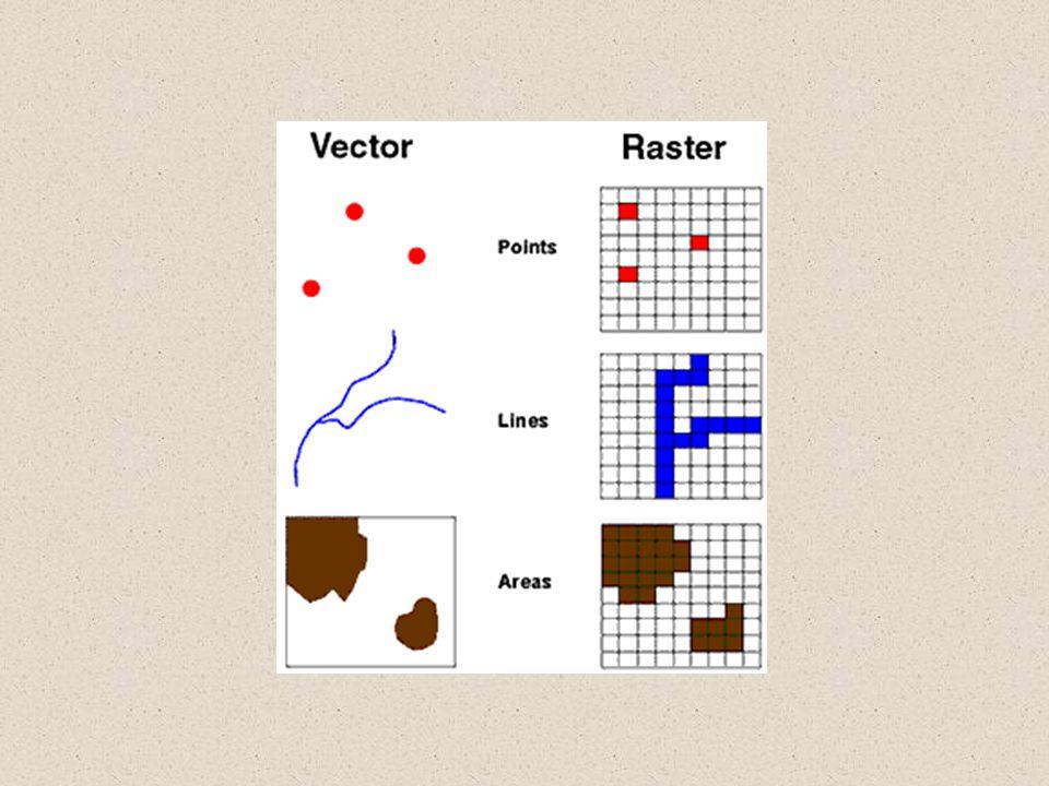 Entidades espaciales: Puntos: adimensionales, representan ubicaciones específicas Líneas: una dimensión (longitud), representan caminos, ríos, vías etc.
