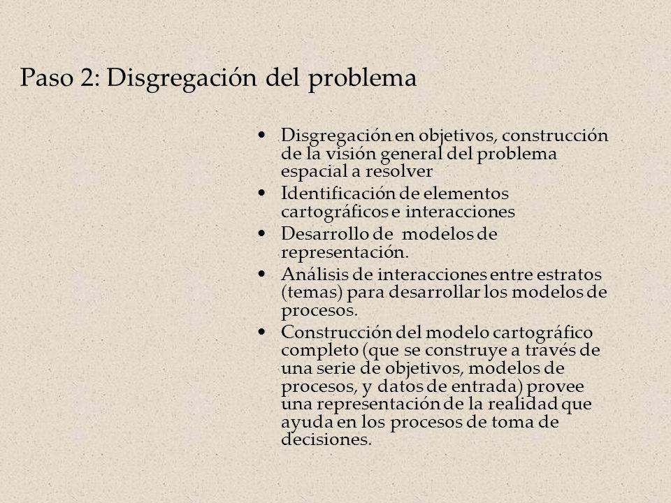 Paso 1: Identificación del problema Para solucionar un problema espacial, se necesita un buen planteamiento del problema.