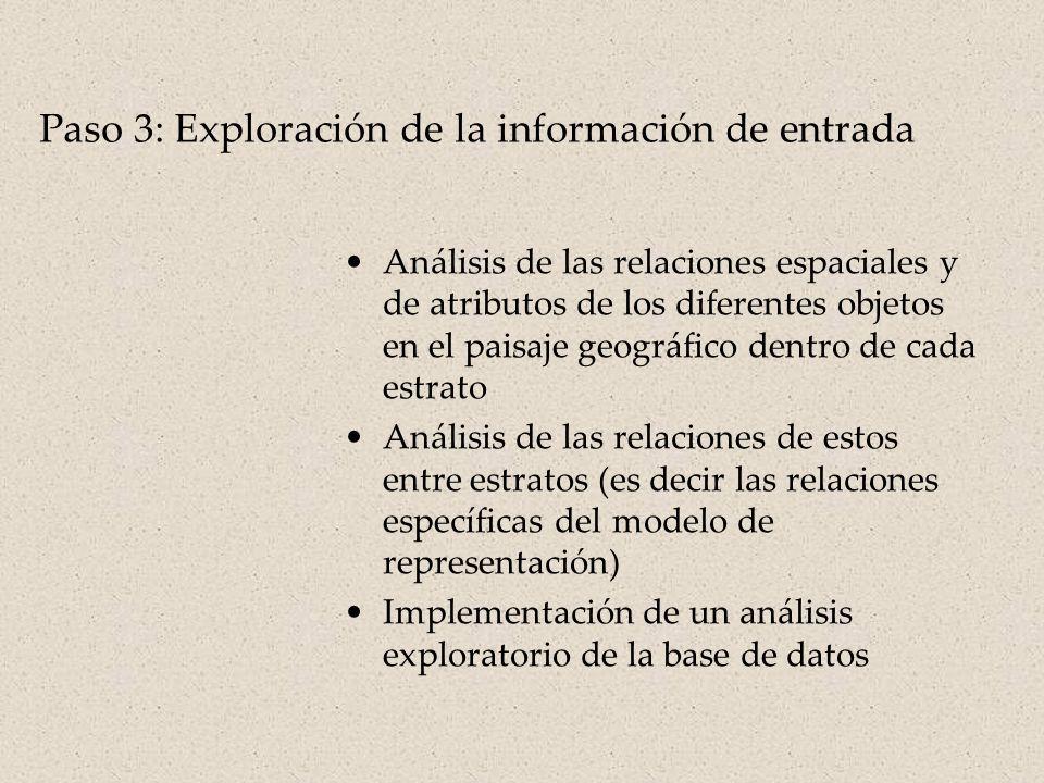 Paso 2: Disgregación del problema Disgregación en objetivos, construcción de la visión general del problema espacial a resolver Identificación de elementos cartográficos e interacciones Desarrollo de modelos de representación.