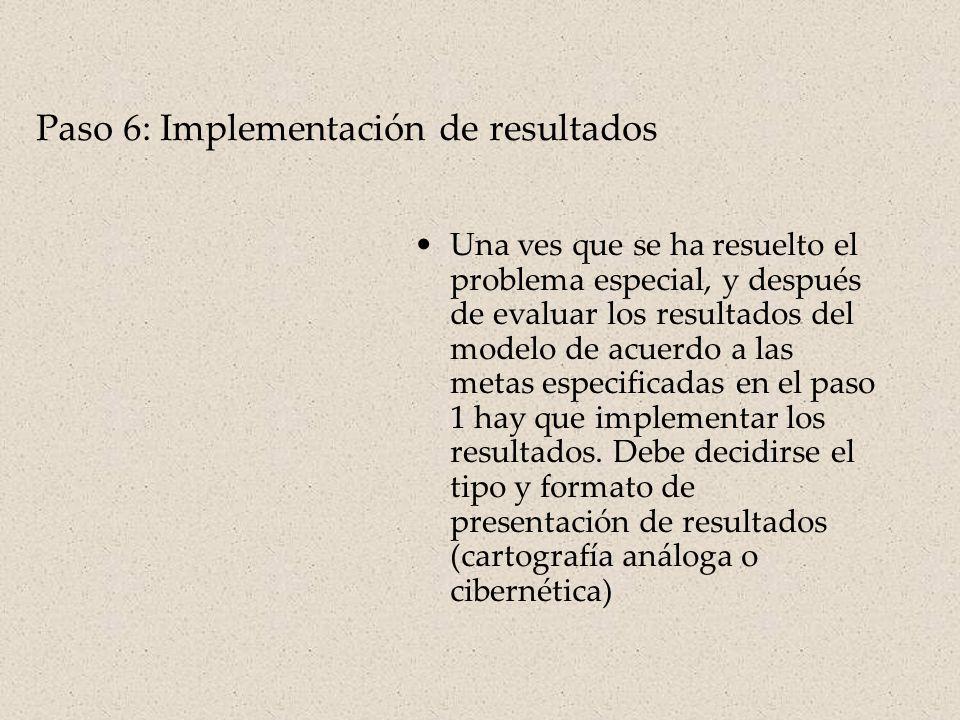 Paso 5: Verificar los resultados del modelo Verificar los resultados del modelo con observaciones de campo o información adicional.