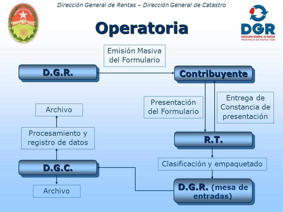 Dirección General de Rentas – Dirección General de CatastroOperatoria Emisión Masiva del Formulario D.G.R.D.G.R.