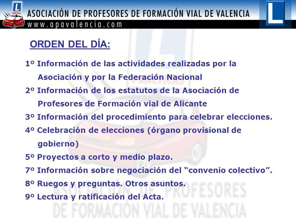 ORDEN DEL DÍA: 1º Información de las actividades realizadas por la Asociación y por la Federación Nacional 2º Información de los estatutos de la Asociación de Profesores de Formación vial de Alicante 3º Información del procedimiento para celebrar elecciones.
