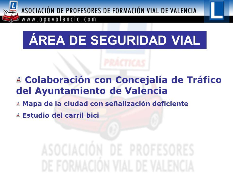 ÁREA DE SEGURIDAD VIAL Colaboración con Concejalía de Tráfico del Ayuntamiento de Valencia Mapa de la ciudad con señalización deficiente Estudio del carril bici
