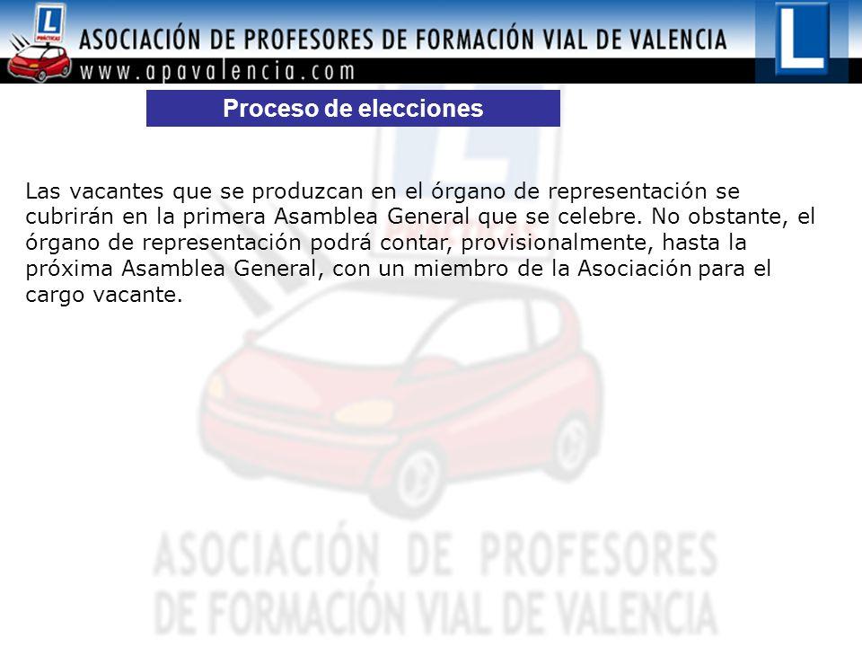 Proceso de elecciones Las vacantes que se produzcan en el órgano de representación se cubrirán en la primera Asamblea General que se celebre.