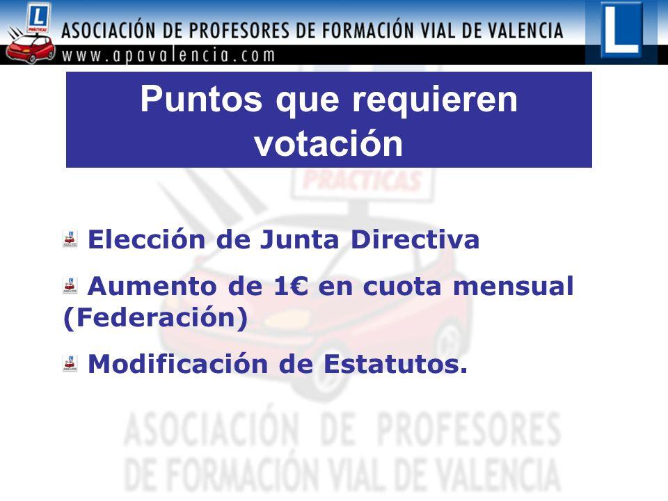 Puntos que requieren votación Elección de Junta Directiva Aumento de 1€ en cuota mensual (Federación) Modificación de Estatutos.