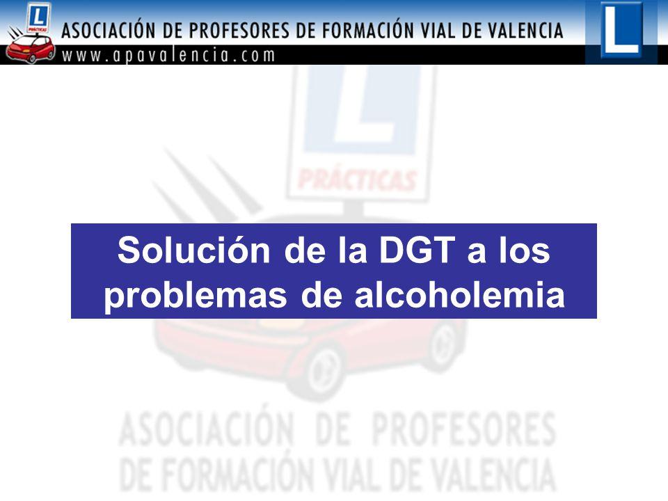 Solución de la DGT a los problemas de alcoholemia