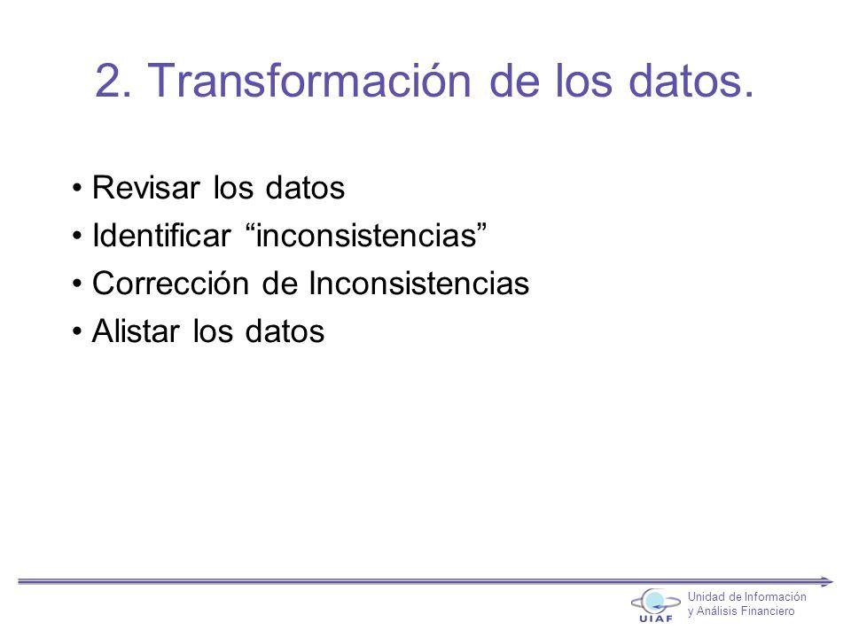 2. Transformación de los datos.