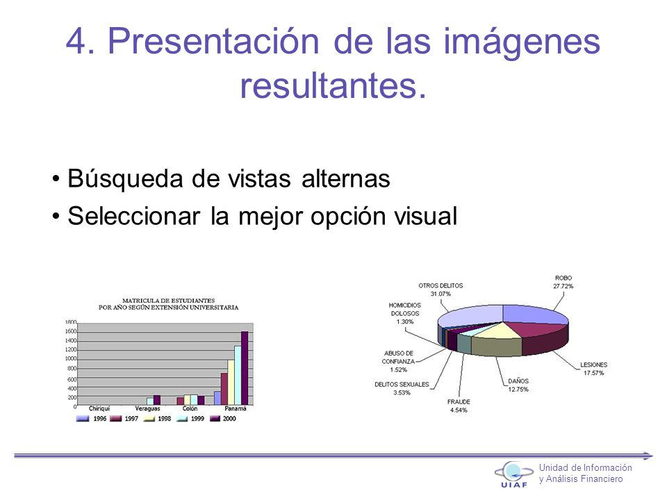 4. Presentación de las imágenes resultantes.