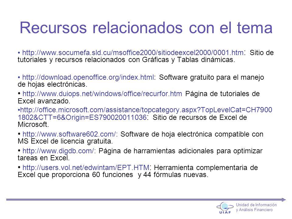 Recursos relacionados con el tema http://www.socumefa.sld.cu/msoffice2000/sitiodeexcel2000/0001.htm : Sitio de tutoriales y recursos relacionados con Gráficas y Tablas dinámicas.