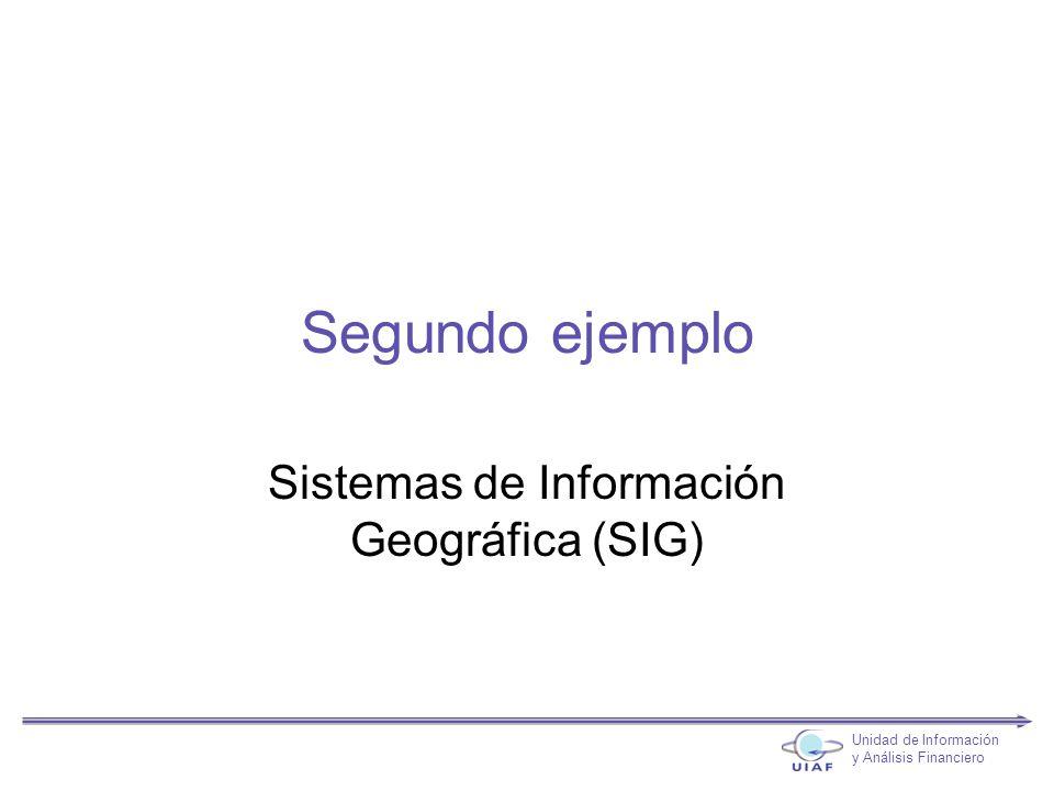 Segundo ejemplo Sistemas de Información Geográfica (SIG) Unidad de Información y Análisis Financiero